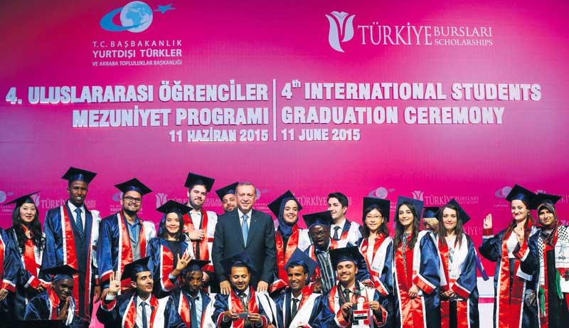 Магистратура в Турции